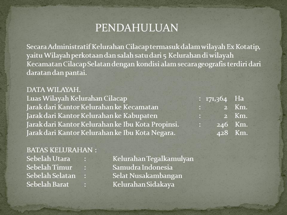 Secara Administratif Kelurahan Cilacap termasuk dalam wilayah Ex Kotatip, yaitu Wilayah perkotaan dan salah satu dari 5 Kelurahan di wilayah Kecamatan