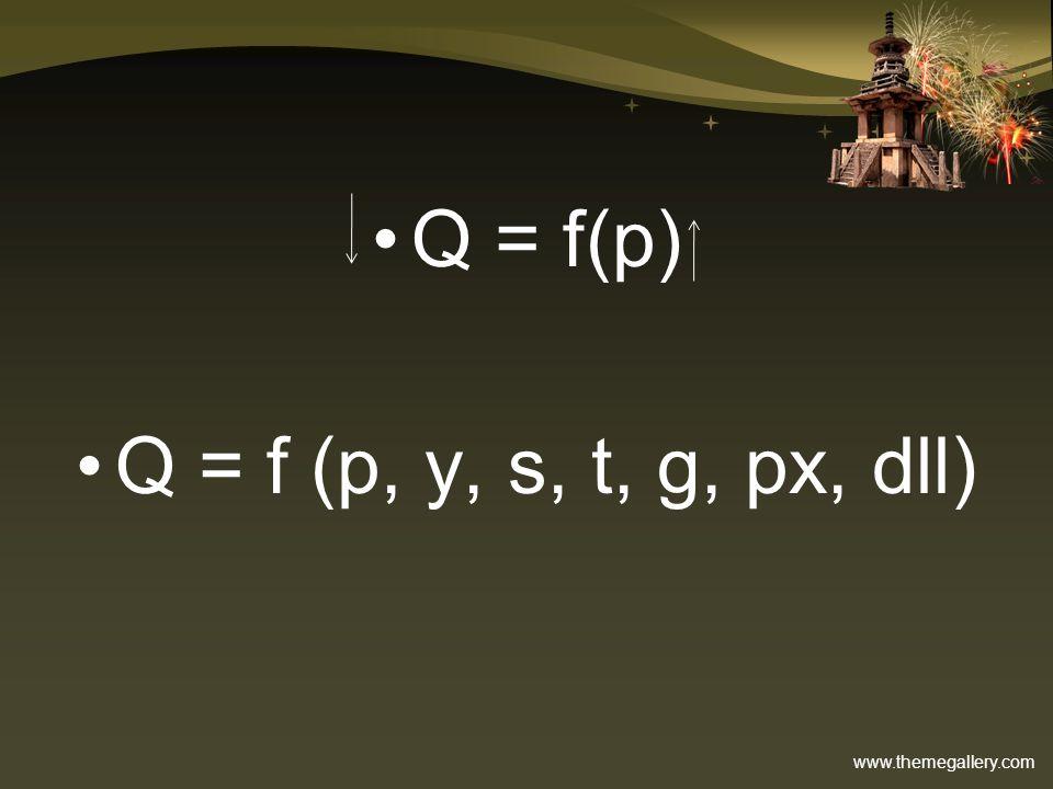 www.themegallery.com Q = f(p) Q = f (p, y, s, t, g, px, dll)