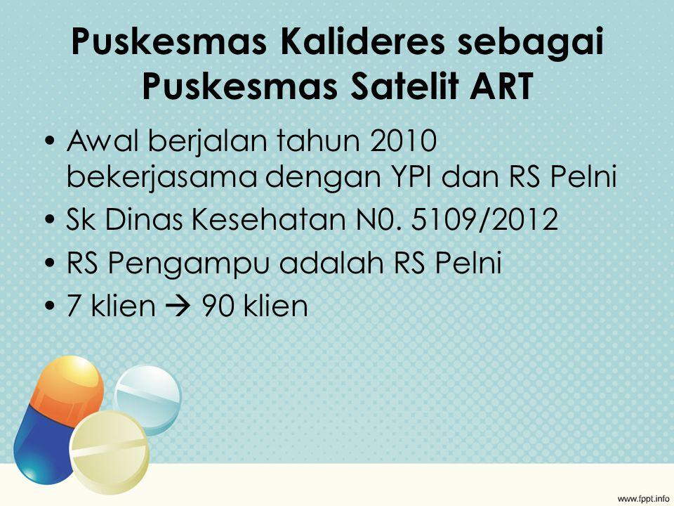 Puskesmas Kalideres sebagai Puskesmas Satelit ART Awal berjalan tahun 2010 bekerjasama dengan YPI dan RS Pelni Sk Dinas Kesehatan N0.