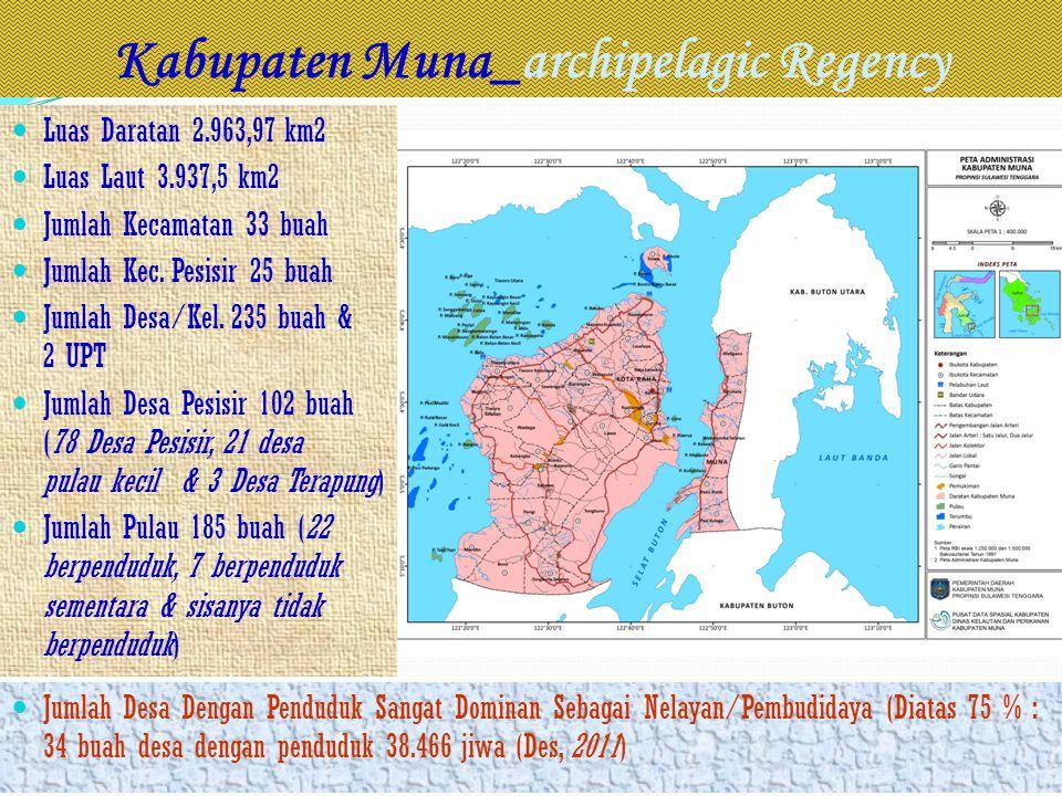 Kabupaten Muna_archipelagic Regency Luas Daratan 2.963,97 km2 Luas Laut 3.937,5 km2 Jumlah Kecamatan 33 buah Jumlah Kec. Pesisir 25 buah Jumlah Desa/K