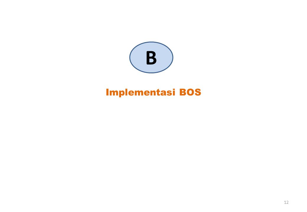 Implementasi BOS B 12