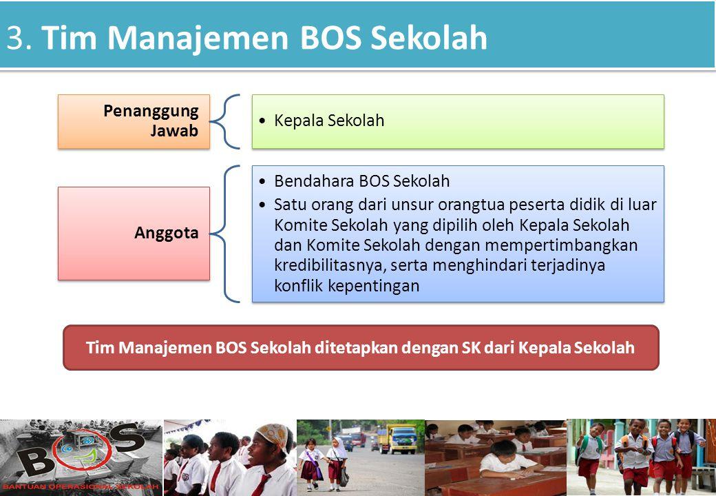 3. Tim Manajemen BOS Sekolah 21 Penanggung Jawab Kepala Sekolah Anggota Bendahara BOS Sekolah Satu orang dari unsur orangtua peserta didik di luar Kom