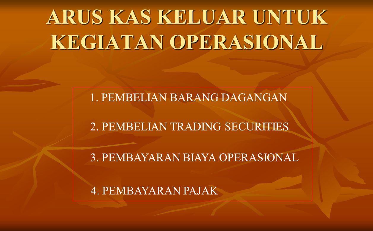 ARUS KAS KELUAR UNTUK KEGIATAN OPERASIONAL 1.PEMBELIAN BARANG DAGANGAN 2.
