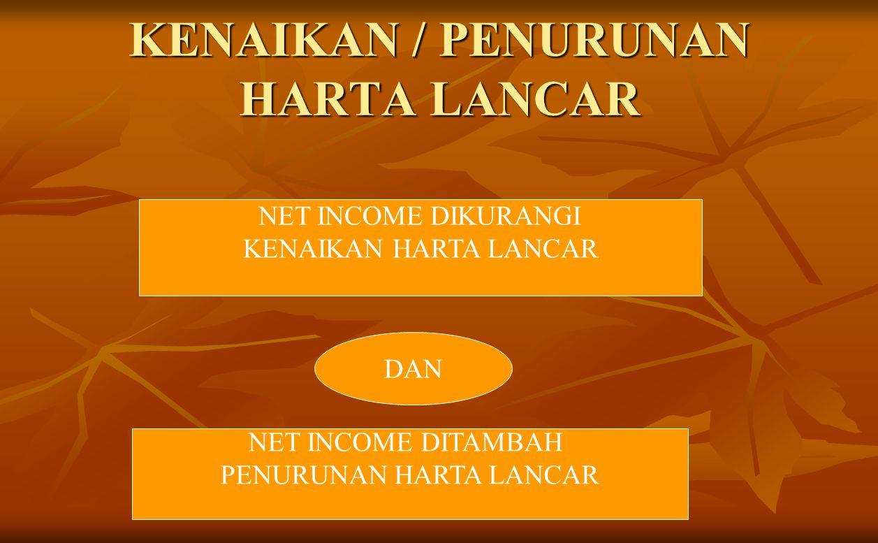 KENAIKAN / PENURUNAN HARTA LANCAR NET INCOME DIKURANGI KENAIKAN HARTA LANCAR NET INCOME DITAMBAH PENURUNAN HARTA LANCAR DAN