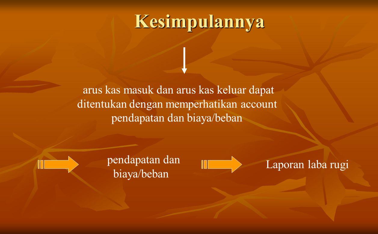 MENGGUNAKAN ACCOUNT (LANJUTAN) HITUNG SALDO ACCOUNT : CASH FLOW OPERATING CASH FLOW INVESTING SERTA FINACING PINDAHKAN SALDO ACCOUNT CASH FLOW OPERATING, INVESTING DAN FINANCING KE ACCOUNT CASH FLOW SUMMARY ITEM DEBIT ADALAH ARUS KAS MASUK ITEM KREDIT ADALAH ARUS KAS KAS PASTIKAN BAHWA SELISIH SALDO DARI ACCOUNT CASH FLOW SUMMARY SAMA DENGAN PERUBAHAN ACCOUNT CASH 4 5 6 SUSUN LAPORAN ARUS KAS BERDASARKAN ACCOUNT CASHFLOW OPERATING, INVESTING DAN FINANCING 7