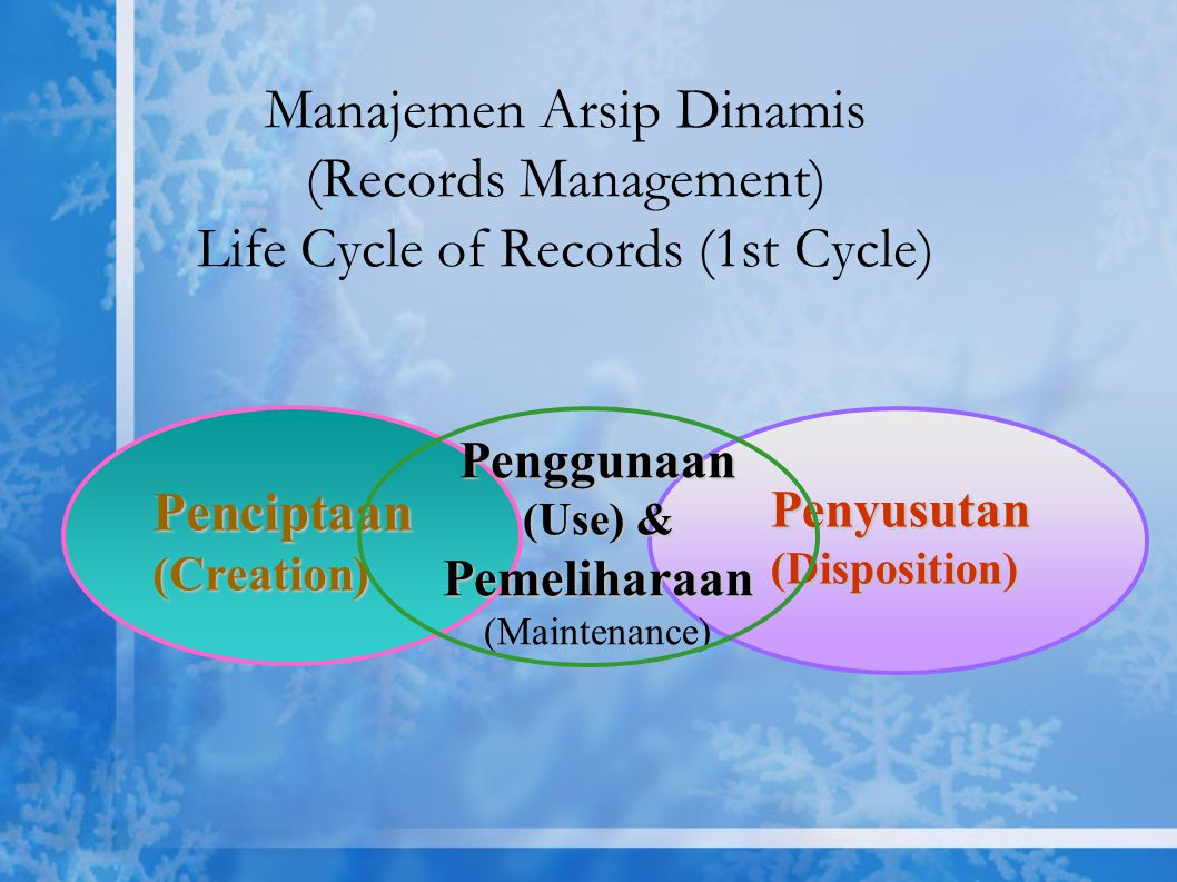 GOAL OF RECORD MANAGEMENT THE RIGHT INFORMATION IN THE RIGHT PLACE AT THE RIGHT TIME