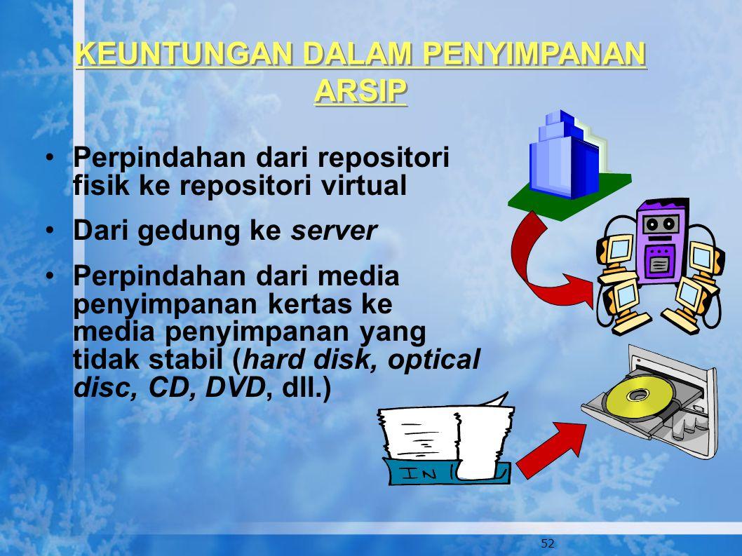 51 BENTUK LAHAN BARU ARSIP  E-mail  Website Internet  Basisdata  Dokumen Multimedia  Spread Sheet, dll.  E-mail  Website Internet  Basisdata 