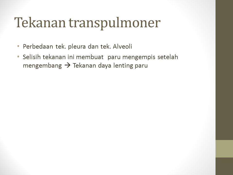 Tekanan transpulmoner Perbedaan tek.pleura dan tek.