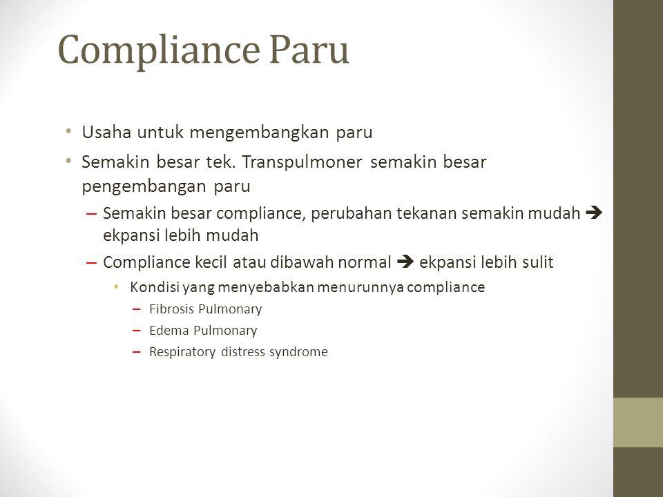 Compliance Paru Usaha untuk mengembangkan paru Semakin besar tek.