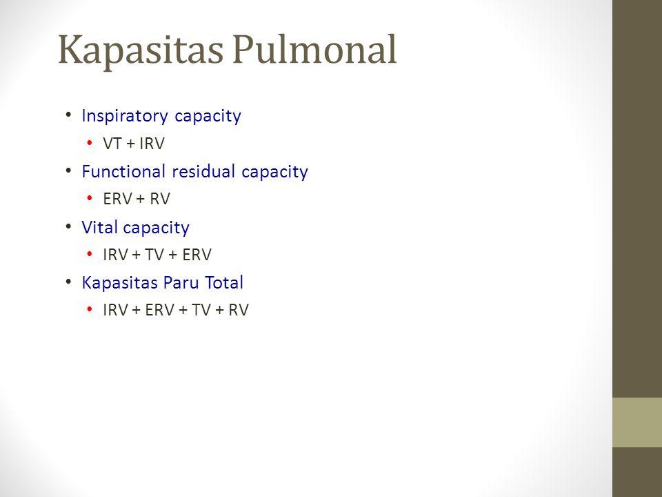 Kapasitas Pulmonal Inspiratory capacity VT + IRV Functional residual capacity ERV + RV Vital capacity IRV + TV + ERV Kapasitas Paru Total IRV + ERV + TV + RV