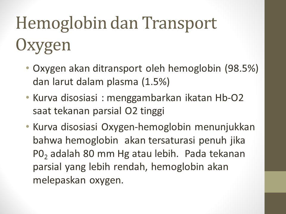 Hemoglobin dan Transport Oxygen Oxygen akan ditransport oleh hemoglobin (98.5%) dan larut dalam plasma (1.5%) Kurva disosiasi : menggambarkan ikatan Hb-O2 saat tekanan parsial O2 tinggi Kurva disosiasi Oxygen-hemoglobin menunjukkan bahwa hemoglobin akan tersaturasi penuh jika P0 2 adalah 80 mm Hg atau lebih.