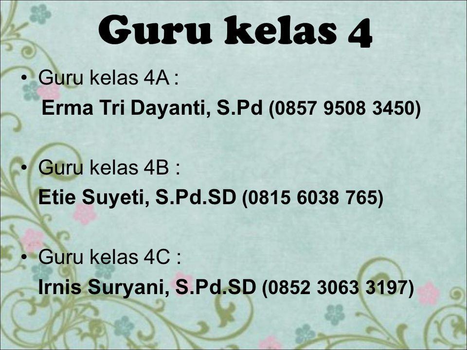 Guru kelas 4A : Erma Tri Dayanti, S.Pd (0857 9508 3450) Guru kelas 4B : Etie Suyeti, S.Pd.SD (0815 6038 765) Guru kelas 4C : Irnis Suryani, S.Pd.SD (0852 3063 3197) Guru kelas 4