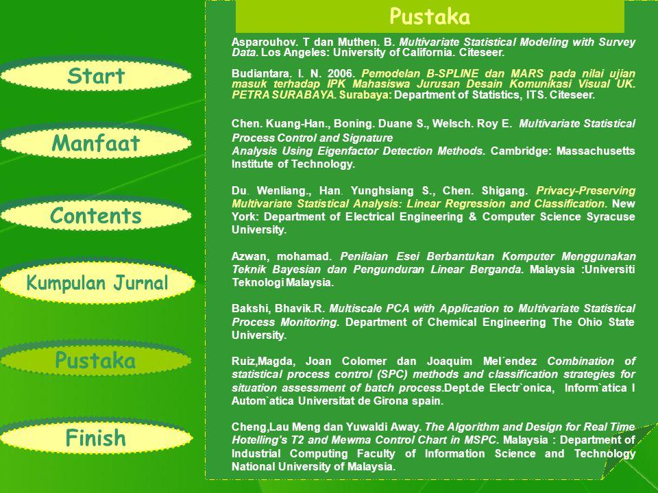 Start Manfaat Contents Kumpulan Jurnal Pustaka Finish Pustaka Asparouhov. T dan Muthen. B. Multivariate Statistical Modeling with Survey Data. Los Ang