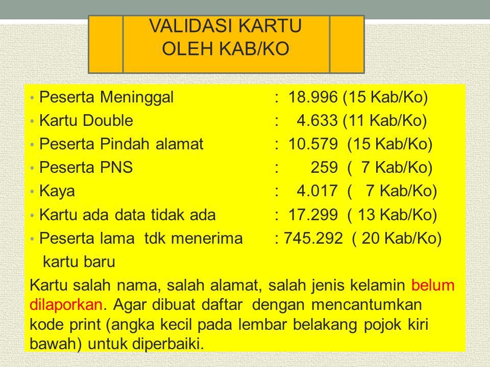 Peserta Meninggal : 18.996 (15 Kab/Ko) Kartu Double : 4.633 (11 Kab/Ko) Peserta Pindah alamat: 10.579 (15 Kab/Ko) Peserta PNS: 259 ( 7 Kab/Ko) Kaya: 4