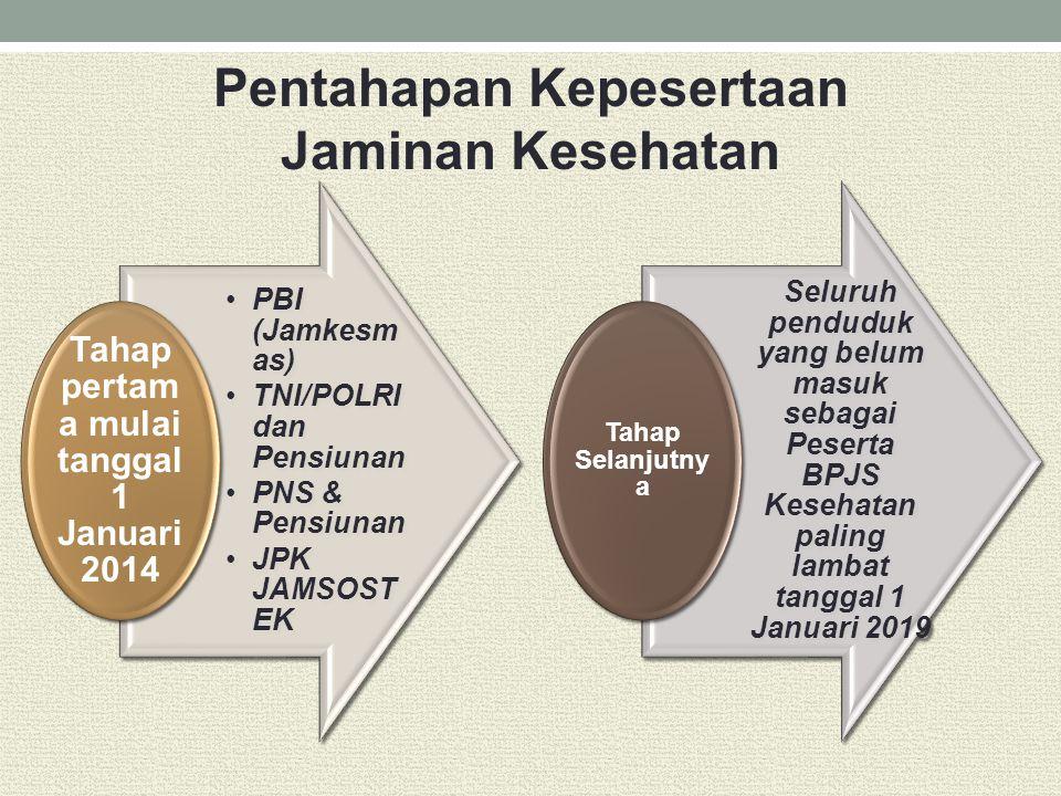 Pentahapan Kepesertaan Jaminan Kesehatan PBI (Jamkesm as) TNI/POLRI dan Pensiunan PNS & Pensiunan JPK JAMSOST EK Tahap pertam a mulai tanggal 1 Januar