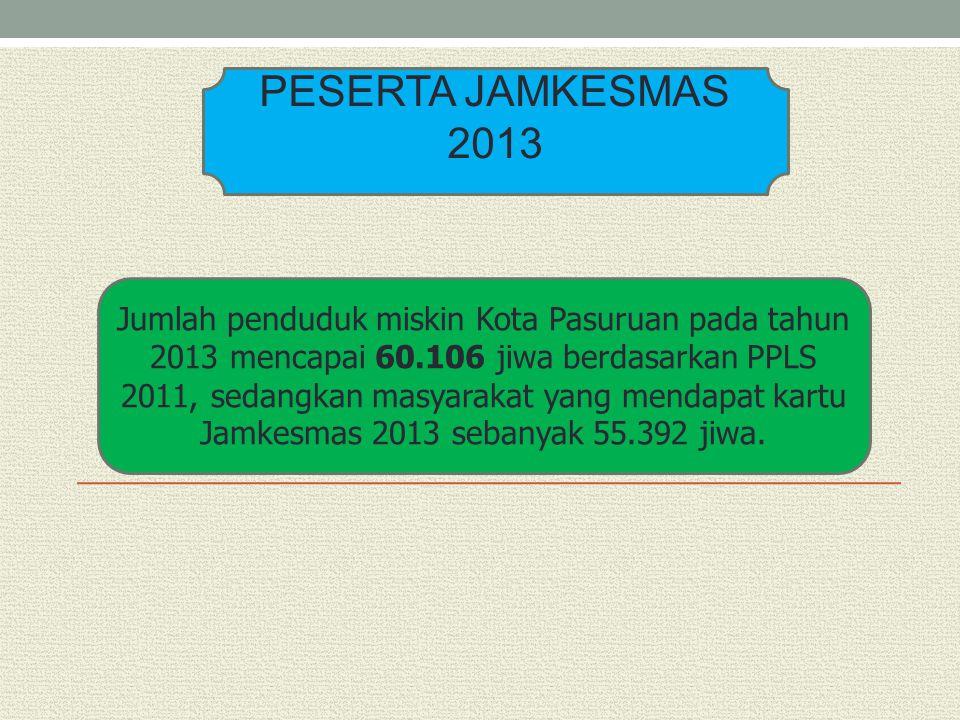 PESERTA JAMKESMAS 2013 Jumlah penduduk miskin Kota Pasuruan pada tahun 2013 mencapai 60.106 jiwa berdasarkan PPLS 2011, sedangkan masyarakat yang mend