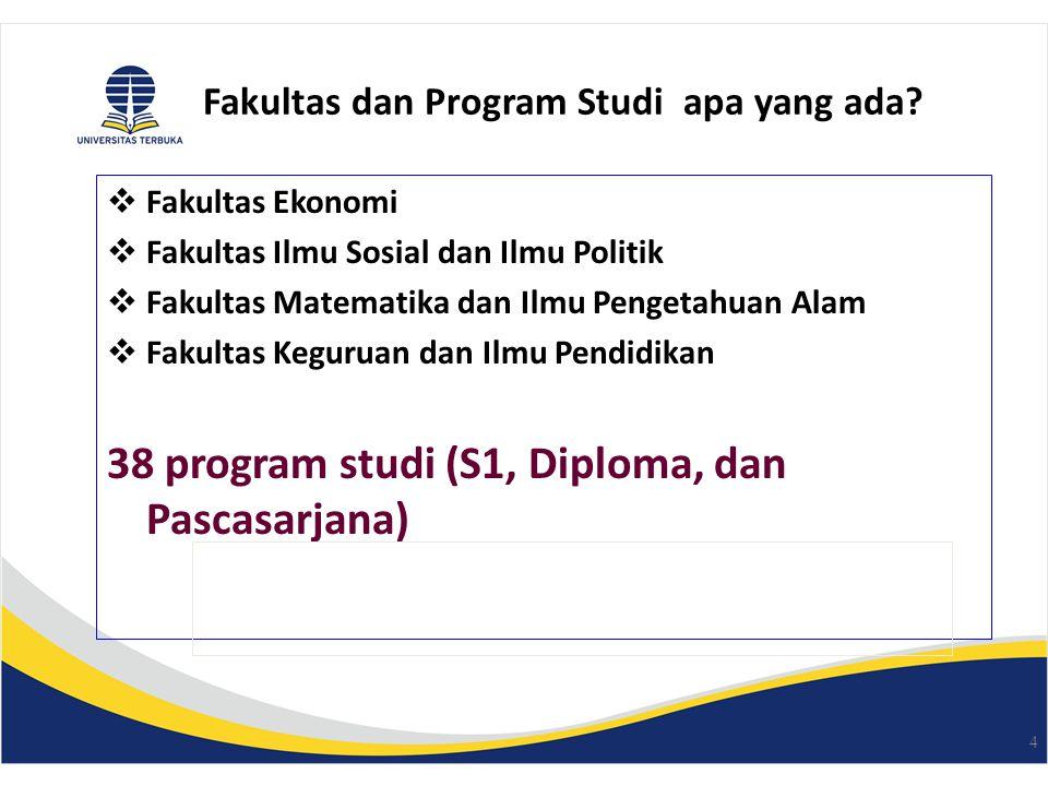 Fakultas dan Program Studi apa yang ada.