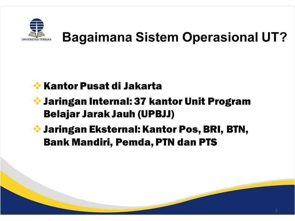 5 Bagaimana Sistem Operasional UT.