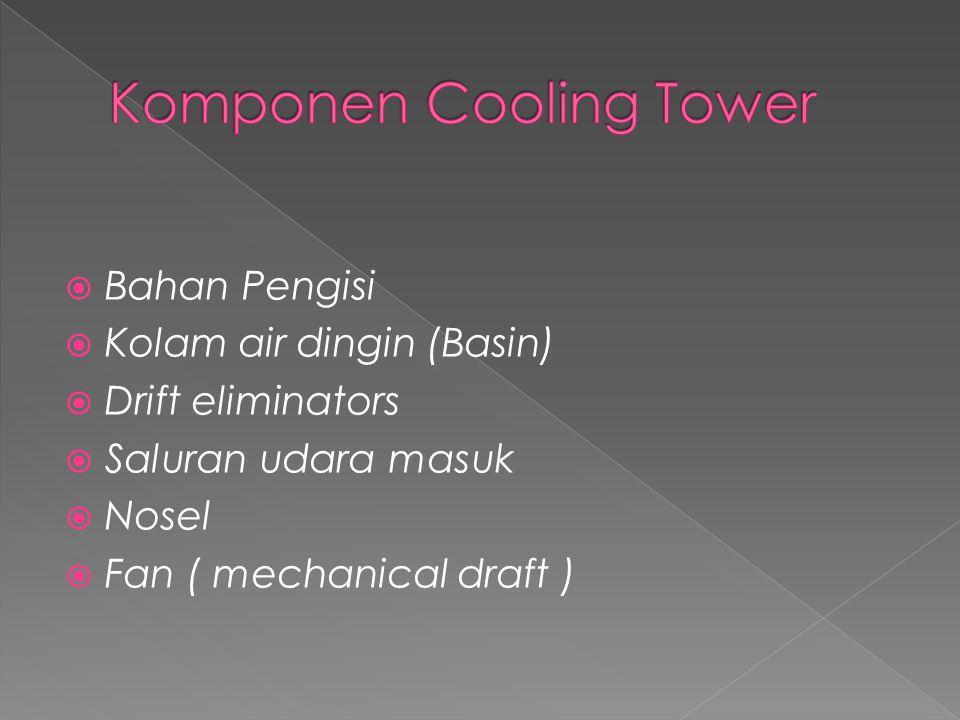  Bahan Pengisi  Kolam air dingin (Basin)  Drift eliminators  Saluran udara masuk  Nosel  Fan ( mechanical draft )