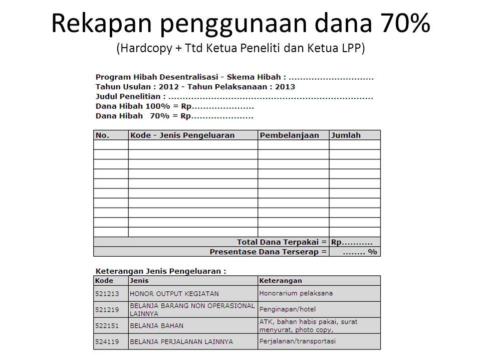 Rekapan penggunaan dana 70% (Hardcopy + Ttd Ketua Peneliti dan Ketua LPP)