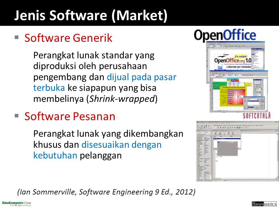 Jenis Software (Market)  Software Generik Perangkat lunak standar yang diproduksi oleh perusahaan pengembang dan dijual pada pasar terbuka ke siapapun yang bisa membelinya (Shrink-wrapped)  Software Pesanan Perangkat lunak yang dikembangkan khusus dan disesuaikan dengan kebutuhan pelanggan (Ian Sommerville, Software Engineering 9 Ed., 2012)