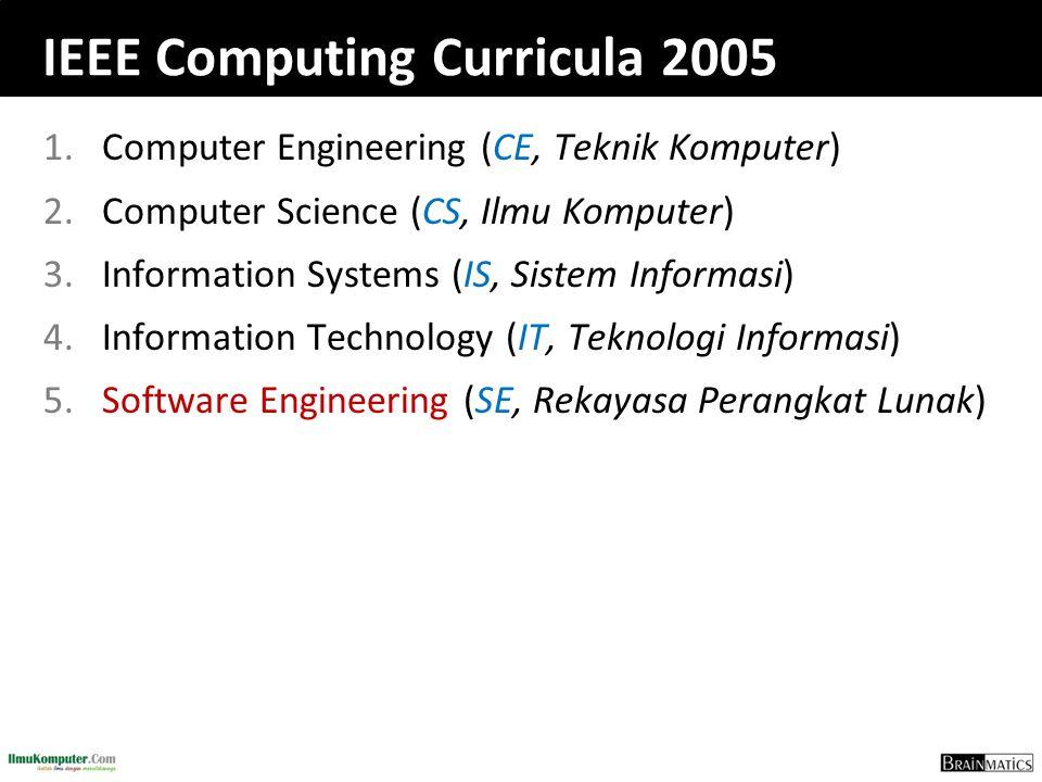 IEEE Computing Curricula 2005 1.Computer Engineering (CE, Teknik Komputer) 2.Computer Science (CS, Ilmu Komputer) 3.Information Systems (IS, Sistem Informasi) 4.Information Technology (IT, Teknologi Informasi) 5.Software Engineering (SE, Rekayasa Perangkat Lunak)