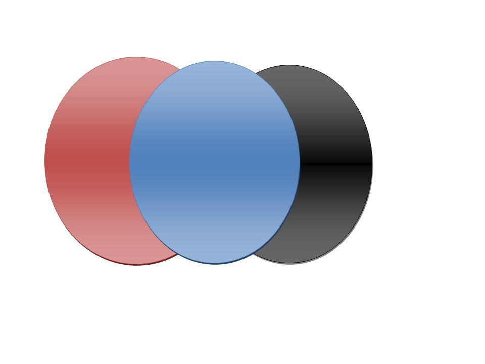 3. Copy Paste 2 x1.Buat Lingkaran 2.Shape Styles -> pilih salah 1 style