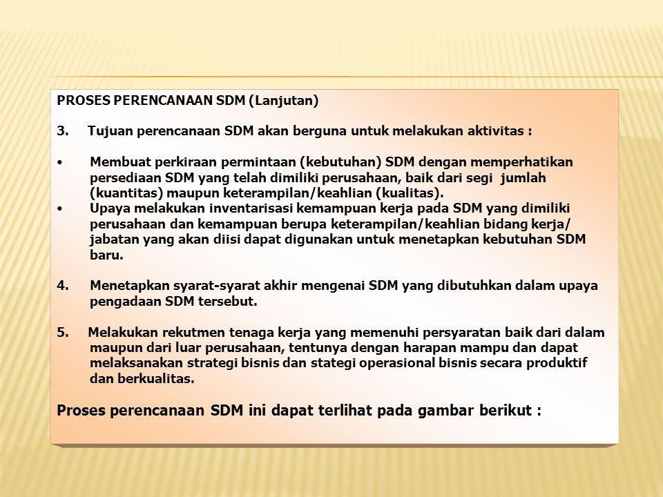 PROSES PERENCANAAN SDM (Lanjutan) 3. Tujuan perencanaan SDM akan berguna untuk melakukan aktivitas : Membuat perkiraan permintaan (kebutuhan) SDM deng