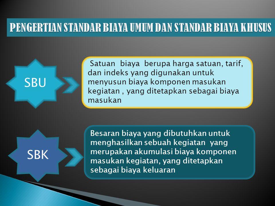 STANDAR BIAYA KHUSUS DALAM PENGANGGARAN 2011 Merupakan pembentuk output.