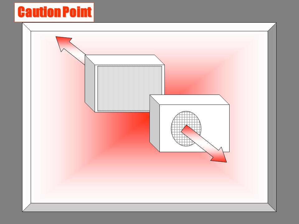 Caution Point