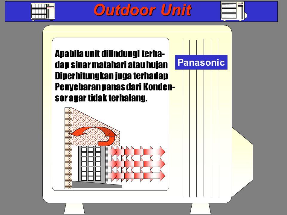 Outdoor Unit National Panasonic Apabila unit dilindungi terha- dap sinar matahari atau hujan Diperhitungkan juga terhadap Penyebaran panas dari Konden- sor agar tidak terhalang.