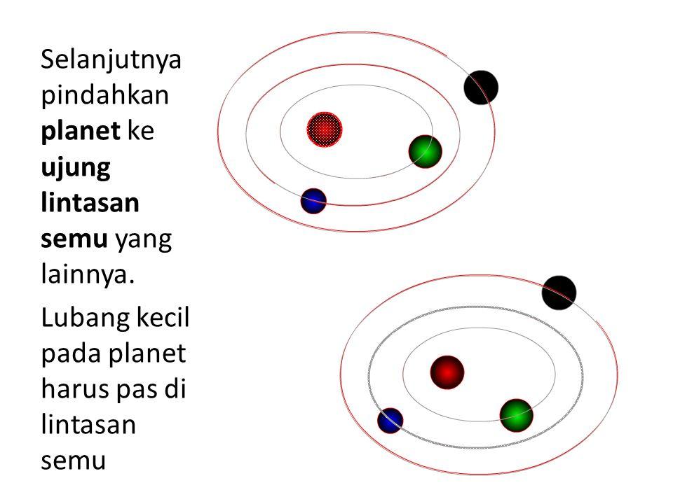 Selanjutnya pindahkan planet ke ujung lintasan semu yang lainnya. Lubang kecil pada planet harus pas di lintasan semu
