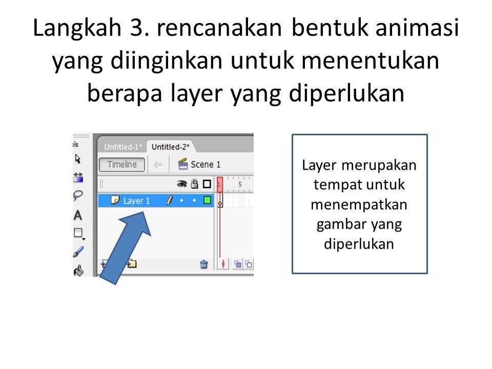 Langkah 3. rencanakan bentuk animasi yang diinginkan untuk menentukan berapa layer yang diperlukan Layer merupakan tempat untuk menempatkan gambar yan