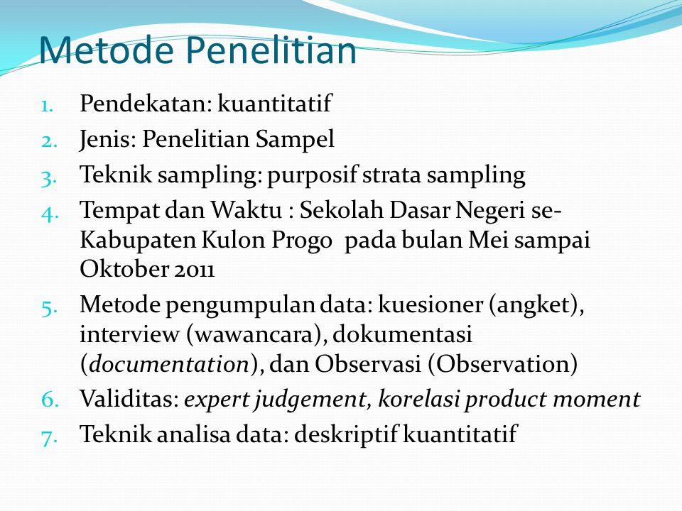 Metode Penelitian 1.Pendekatan: kuantitatif 2. Jenis: Penelitian Sampel 3.