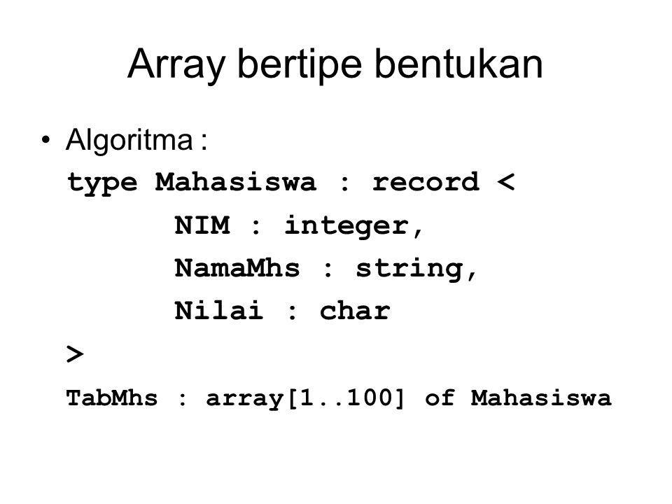 Array bertipe bentukan Algoritma : type Mahasiswa : record < NIM : integer, NamaMhs : string, Nilai : char > TabMhs : array[1..100] of Mahasiswa