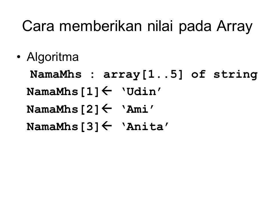 Cara memberikan nilai pada Array Algoritma NamaMhs : array[1..5] of string NamaMhs[1]  'Udin' NamaMhs[2]  'Ami' NamaMhs[3]  'Anita'