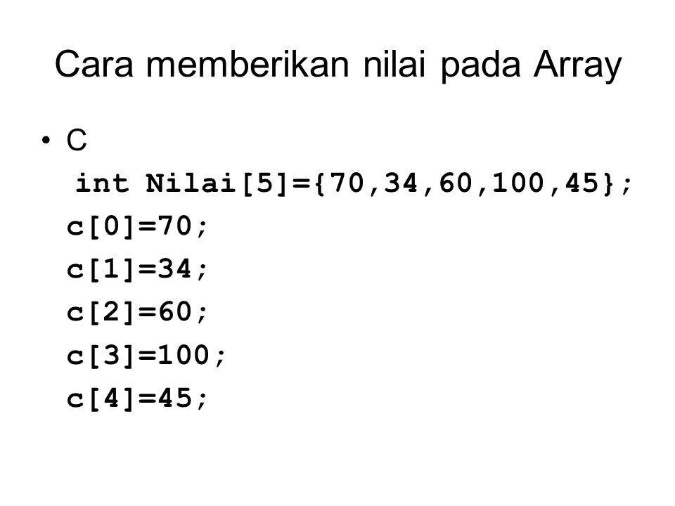 Cara memberikan nilai pada Array C int Nilai[5]={70,34,60,100,45}; c[0]=70; c[1]=34; c[2]=60; c[3]=100; c[4]=45;