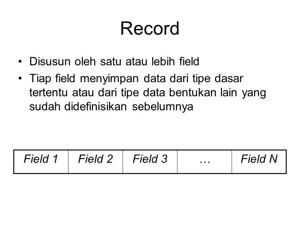 Record Disusun oleh satu atau lebih field Tiap field menyimpan data dari tipe dasar tertentu atau dari tipe data bentukan lain yang sudah didefinisika