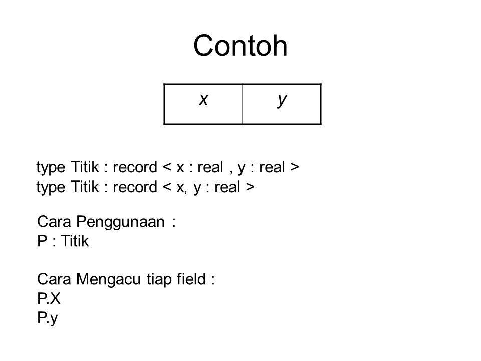 Contoh xy type Titik : record Cara Penggunaan : P : Titik Cara Mengacu tiap field : P.X P.y