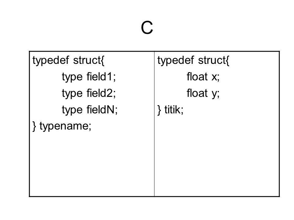 C typedef struct{ type field1; type field2; type fieldN; } typename; typedef struct{ float x; float y; } titik;