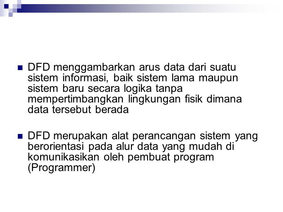 DFD menggambarkan arus data dari suatu sistem informasi, baik sistem lama maupun sistem baru secara logika tanpa mempertimbangkan lingkungan fisik dimana data tersebut berada DFD merupakan alat perancangan sistem yang berorientasi pada alur data yang mudah di komunikasikan oleh pembuat program (Programmer)