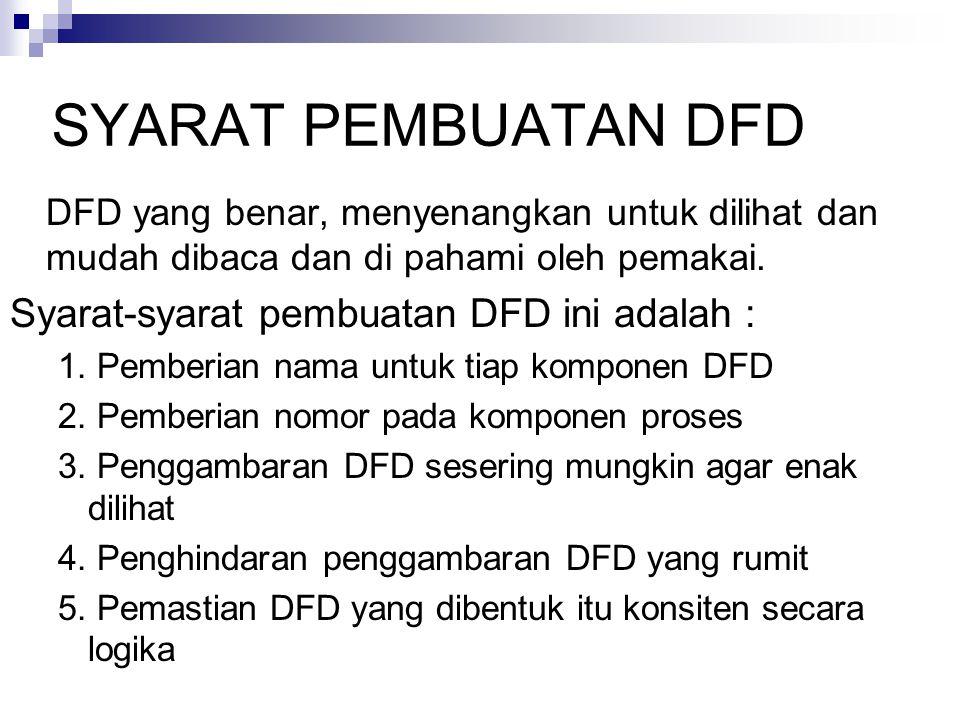 SYARAT PEMBUATAN DFD DFD yang benar, menyenangkan untuk dilihat dan mudah dibaca dan di pahami oleh pemakai. Syarat-syarat pembuatan DFD ini adalah :