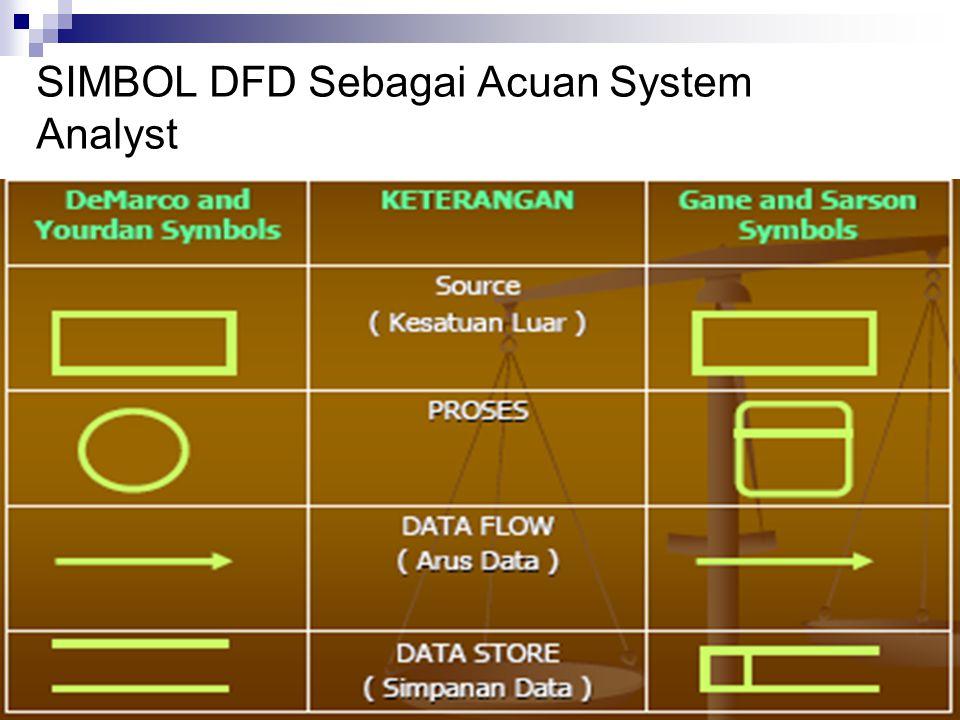 SIMBOL DFD Sebagai Acuan System Analyst