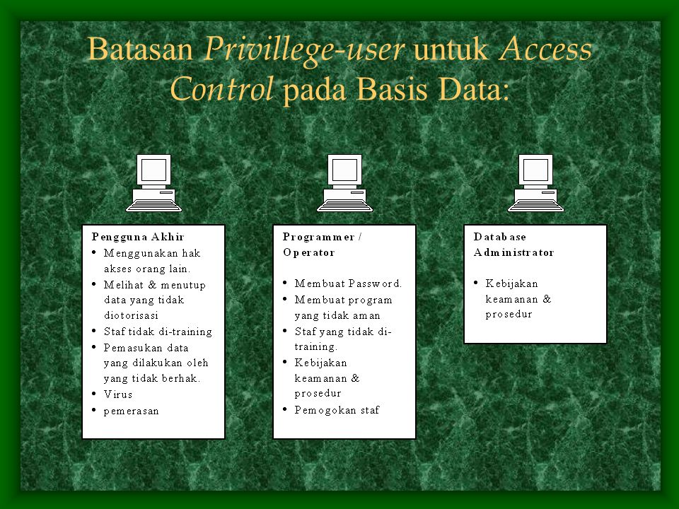 Batasan Privillege-user untuk Access Control pada Basis Data: