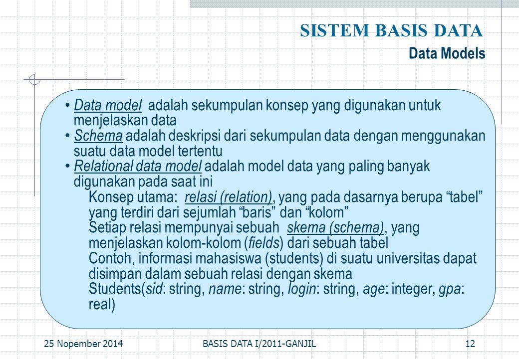 25 Nopember 2014BASIS DATA I/2011-GANJIL12 Data model adalah sekumpulan konsep yang digunakan untuk menjelaskan data Schema adalah deskripsi dari seku