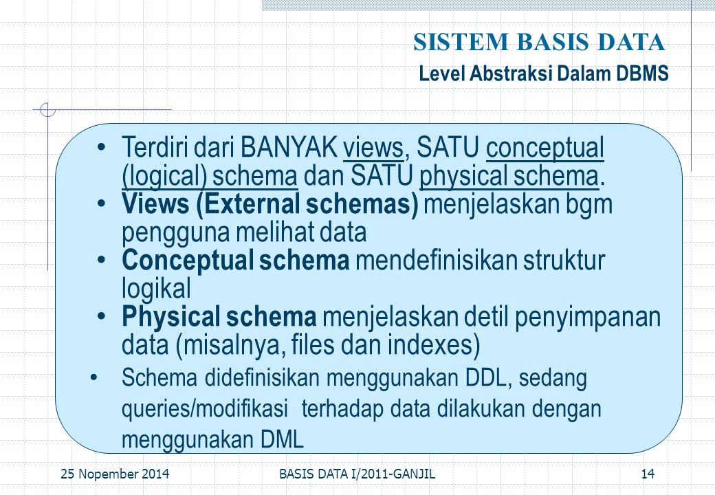 25 Nopember 2014BASIS DATA I/2011-GANJIL14 Terdiri dari BANYAK views, SATU conceptual (logical) schema dan SATU physical schema. Views (External schem
