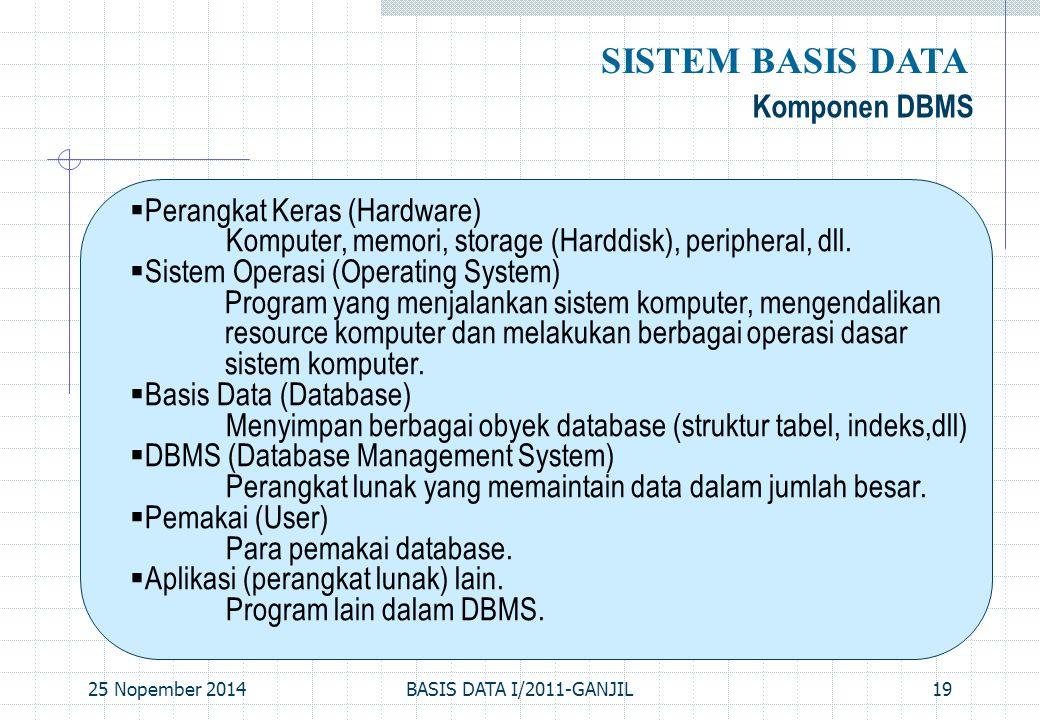 25 Nopember 2014BASIS DATA I/2011-GANJIL19 Komponen DBMS SISTEM BASIS DATA  Perangkat Keras (Hardware) Komputer, memori, storage (Harddisk), peripher