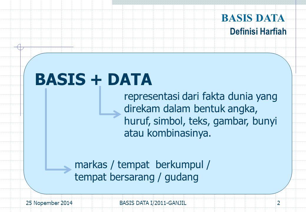 25 Nopember 2014BASIS DATA I/2011-GANJIL3 Definisi Istilah BASIS DATA Himpunan kelompok data (arsip) yang saling berhubungan yang diorganisasi sedemikian rupa agar kelak dapat dimanfaatkan kembali dengan cepat dan mudah Kumpulan data yang saling berhubungan yang disimpan secara bersama sedemikian rupa dan tanpa pengulangan (redundancy) yang tidak perlu, untuk memenuhi berbagai kebutuhan Kumpulan file/tabel/arsip yang saling berhubungan yang disimpan dalam media penyimpanan tertentu DATA