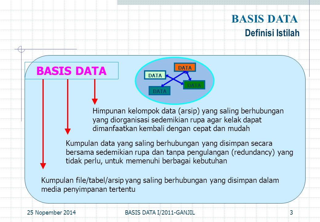 25 Nopember 2014BASIS DATA I/2011-GANJIL3 Definisi Istilah BASIS DATA Himpunan kelompok data (arsip) yang saling berhubungan yang diorganisasi sedemik