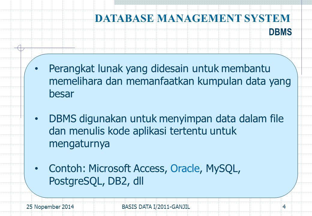 25 Nopember 2014BASIS DATA I/2011-GANJIL5 DBMS, Cont'd… DATABASE MANAGEMENT SYSTEM DBMS mengelola sumber daya data sebagaimana operating system (OS) mengelola sumber daya perangkat keras DBMSDBMS Basis data sebagai pusat data organisasi Aplikasi1 Aplikasi2 Aplikasi3
